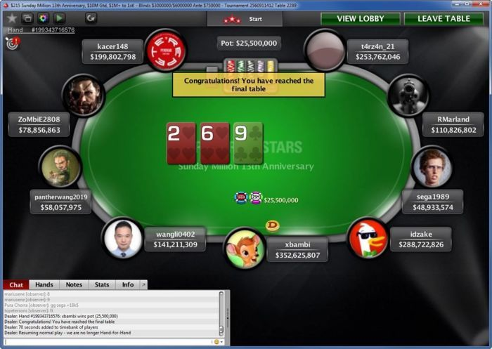$215 Sunday Million 13th Anniversary Edition final table