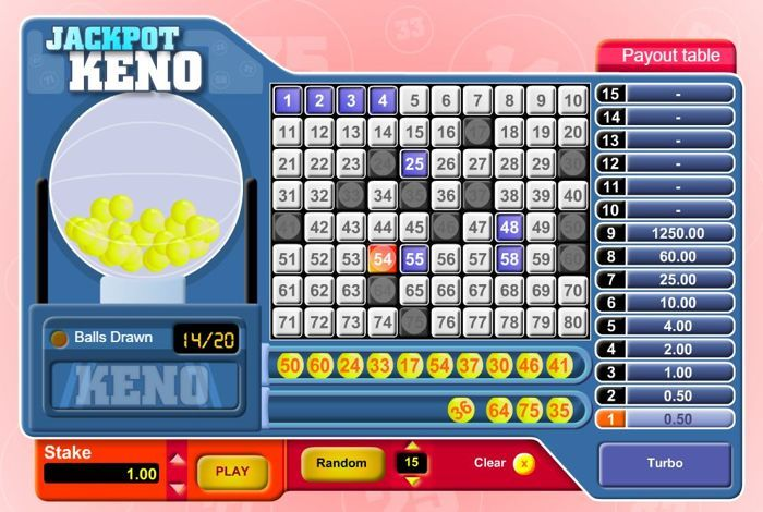 glenn trickey casino rama Slot