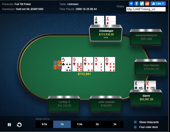 Malinowski Memenangkan 2K Pot Off Addamo di NLHE Cash Game Hand 101 Terbesar Yang Pernah Ada