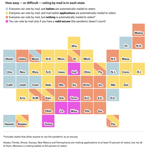 FiveThirtyEight State-by-State Voting Guide