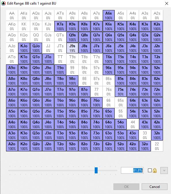 Rentang panggilan BB 20bb (81,8%) vs minraise BTN (HoldemResources Calculator)
