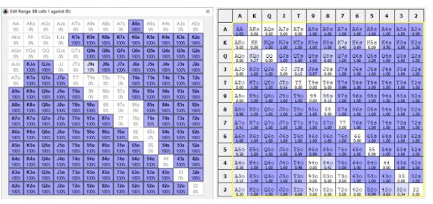 Rentang panggilan BB 20bb vs minraise BTN (Kalkulator HoldemResources kiri vs Simple Preflop Holdem kanan)