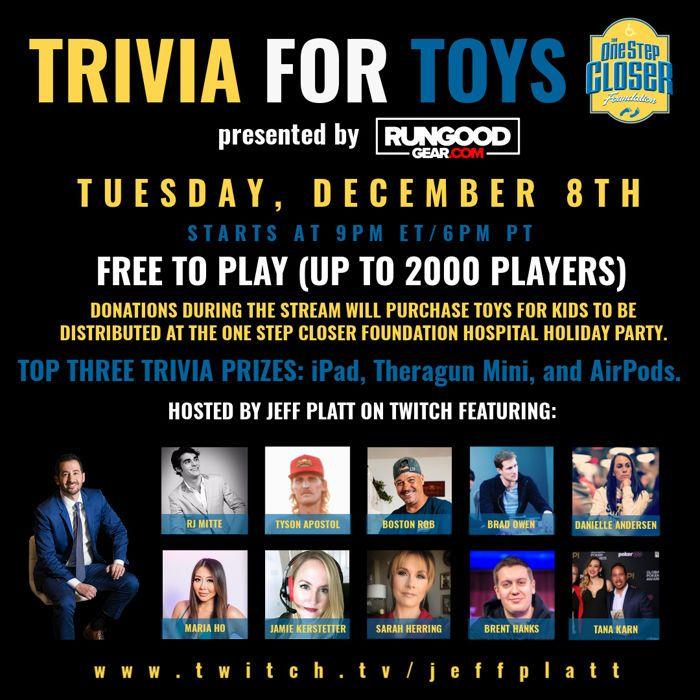 RunGoodGear Trivia برای اسباب بازی ها