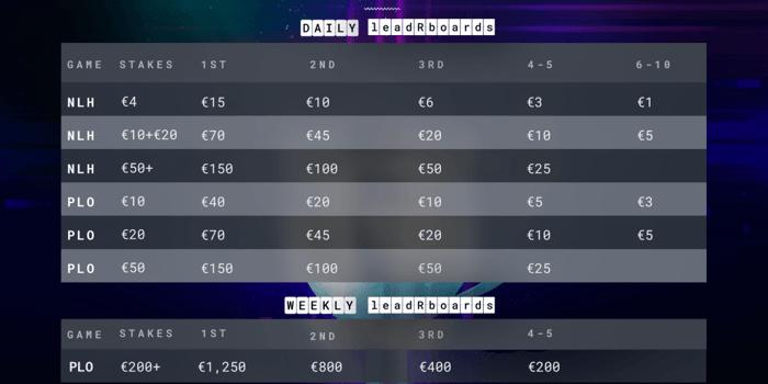Pimpinan permainan uang tunai