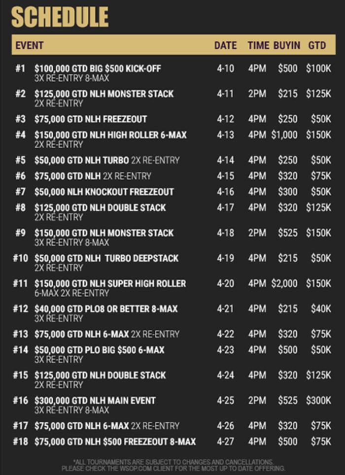 Jadwal Sirkuit Super Online Musim Semi WSOP.com