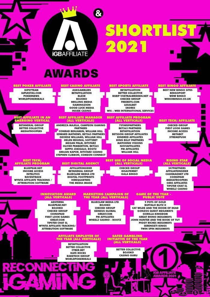 Full List of 2021 iGB Affiliate Awards Shortlist