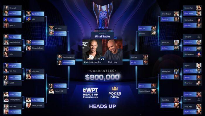 Kejuaraan HU 2021 WPT $25K