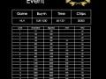 Latvian Open 2011 kalendārs, turnīru informācija un struktūra 102