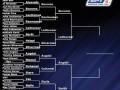 EPT Barcelona; Terje Augdal vant €10 000 Championship; Ilari Sahamies leder Main Event 101