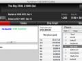 Filipe947 2º no Hot , Fairy Verde 5º no Big 9 & Muito Mais 102