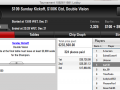 Sousinha23 na Final Table do Sunday 500 & Mais 103