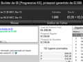 Vitória de bosscg64 no Super Tuesday €100; damazio87 Arrecada Warm-Up e MLopes01 o Big... 121