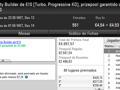 Vitória de bosscg64 no Super Tuesday €100; damazio87 Arrecada Warm-Up e MLopes01 o Big... 125