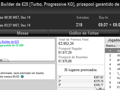 Vitória de bosscg64 no Super Tuesday €100; damazio87 Arrecada Warm-Up e MLopes01 o Big... 119