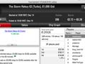 bprpm, rmsgold e LOLstarspt no Pódio de 4ª na PokerStars.pt 124