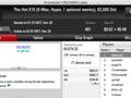 Prey223 Vence The Big €100, é 3º no The Hot BigStack Turbo €50 & Mais 115