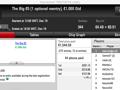 Prey223 Vence The Big €100, é 3º no The Hot BigStack Turbo €50 & Mais 109