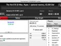 SuSanch0, pi$toleiro e Pitas_90 Brilham na PokerStars.pt 119