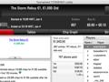 SuSanch0, pi$toleiro e Pitas_90 Brilham na PokerStars.pt 111