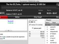 Sérgio Veloso Bisa na PokerStars.pt e Vence The Big €100 & €10 118