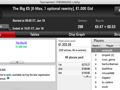 Sérgio Veloso Bisa na PokerStars.pt e Vence The Big €100 & €10 122