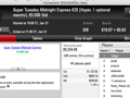 ferpin22 Vence Super Tuesday €100; martigala 21 o The Hot BigStack Turbo €50 & Mais 105