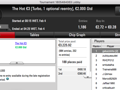 Frederico Baptista Vence The Hot BigStack Turbo €50 & Mais 113