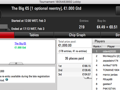 Frederico Baptista Vence The Hot BigStack Turbo €50 & Mais 107