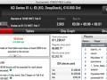 KO Series: guialmeida84 Vence Evento #2 High (€7,181) & Mais 101