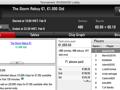 pepasscp Vence The Hot BigStack Turbo €50 (€1,928) & Mais 129