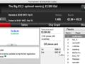 """Fábio """"wannab333"""" Dâmaso vence Hot BigStack Turbo €50 (€1,835) & Mais 106"""