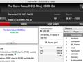 Elpatito55 Vence Sunday Special €100 (€3,646) & Mais 133