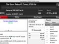 Tomé Moreira Vence The Big €100 & Mais 130