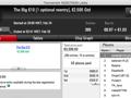 Tomé Moreira Vence The Big €100 & Mais 105