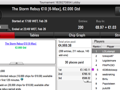 Elpatito55, Rodolfo e brokeNLucks Brilham na PokerStars.pt 134
