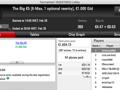 Elpatito55, Rodolfo e brokeNLucks Brilham na PokerStars.pt 110