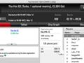 Ivanildo Gomes Vence The Big €100 & Mais 117