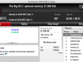 Ivanildo Gomes Vence The Big €100 & Mais 104