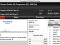 iDuckz Vence The Big €100, Tr8ght o The Hot BigStack Turbo €50 & Mais 128