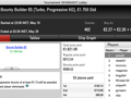 iDuckz Vence The Big €100, Tr8ght o The Hot BigStack Turbo €50 & Mais 131