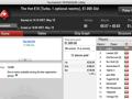 iDuckz Vence The Big €100, Tr8ght o The Hot BigStack Turbo €50 & Mais 117
