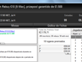 Zenikem, PhilpsPoker e Tribetes10 foram os Tuesday Winners 125