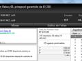 FCGrosso83, Poker_jh27 e Shinekorakki foram os Grandes Vencedores de Quarta 123