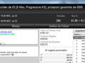 Chicoeto e Erdnaandre Dividem Prémios no The Hot BigStack Turbo €50 132