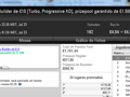 Chicoeto e Erdnaandre Dividem Prémios no The Hot BigStack Turbo €50 133