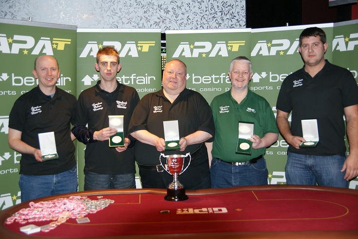 Uk poker championship results