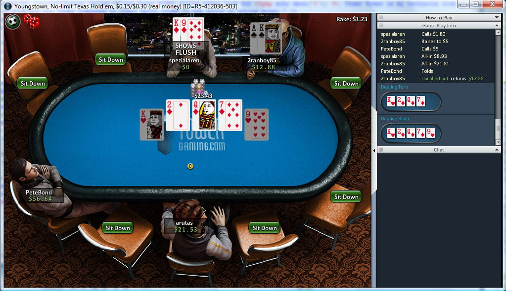 Equity poker network holdem manager