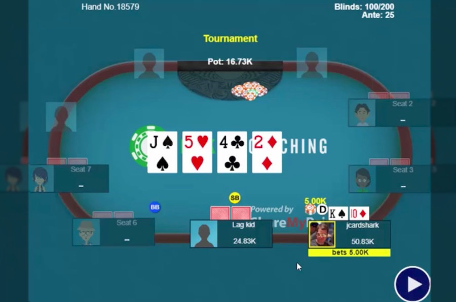 Establishing an Aggressive Image Early in Tournaments
