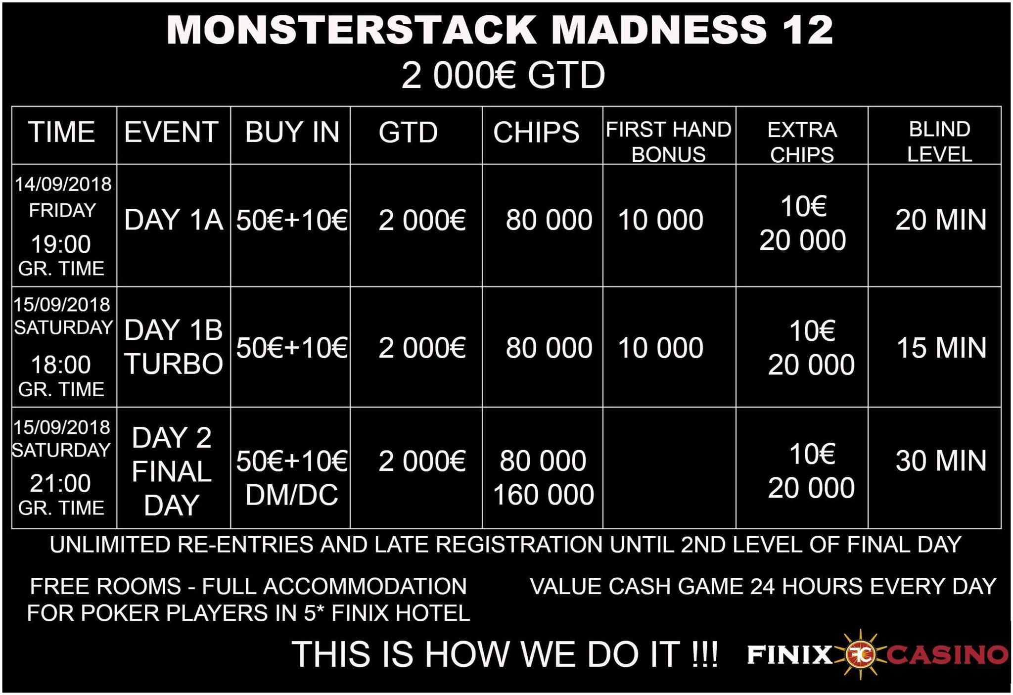 Σήμερα στις 19:00 η Day 1a του Monsterstack Madness #12 στο Finix Casino! 0001
