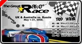 Промо-акция T6 Poker: Россия против Англии и Австралии!